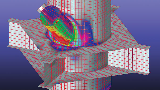 Color-coded stress contours – SACS Wind Turbine software provides a comprehensive set of capabilities for the design and analysis of offshore wind turbine structures subject to wave, wind, and mechanical loading (image courtesy of Bentley Systems)
