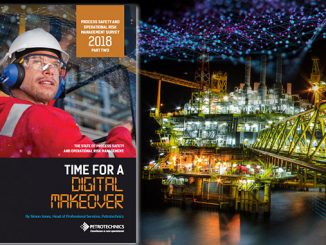 The state of process safety and operational risk management