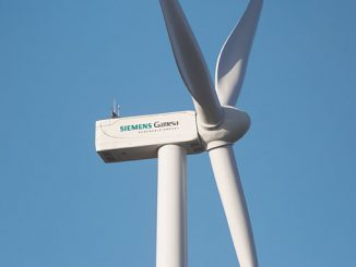 SG 4.5-145 wind turbines with a flexible power rating of 4.2 MW