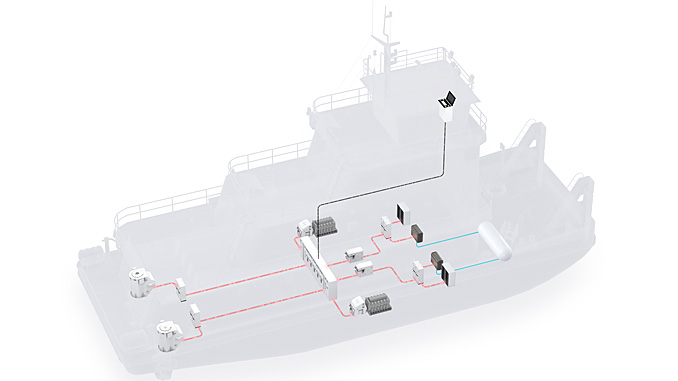 Concept illustration of a push boat powered by fuel cell system