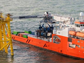 The Ampelmann E-type on the 'Normand Jarstein' vessel