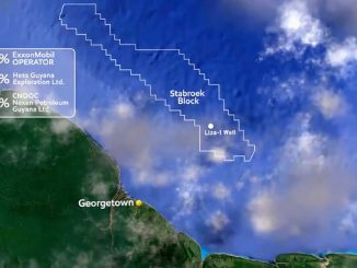 The Stabroek Block, offshore Guyana, covers 26,800 square kilometres (illustration: ExxonMobil)