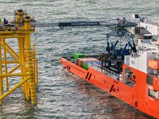 The Ampelmann E-type being utilised on an offshore platform