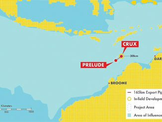 The Crux project will be developed to supply backfill gas (LNG, LPG and Condensate) to the Prelude Floating Liquefied Natural Gas ('Prelude FLNG') facility