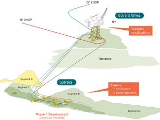 The Solveig oil discovery in PL359 is located 15 km south of the Edvard Grieg field and will be developed via a subsea tie-back to the Edvard Grieg platform