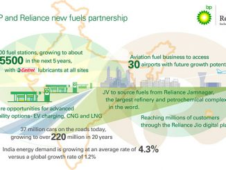 Reliance and BP to create major world class fuels partnership for India's fast-growing market