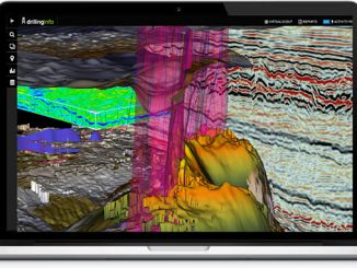 Enverus Drillinginfo provides data to the upstream oil and gas sector