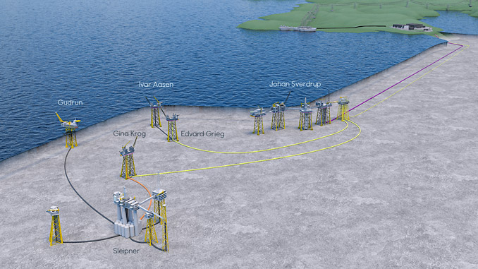 Power from shore to the Utsira High and the Sleipner field centre: The purple cable shows power from shore to Johan Sverdrup phase 1, established in 2018; the yellow power cable shows power from shore to Johan Sverdrup phase 2 and the Utsira High area solution, from 2022; the orange cable shows power from shore to the Sleipner field centre and connected fields from late 2022; black cable shows existing power cables at Sleipner field centre and to the Gudrun installation – not shown in the illustration are subsea tie-backs that will also benefit from the power from shore solution