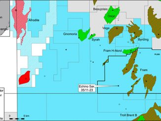 Echino South exploration well, 35/11-23, located in the North Sea, near the Fram field