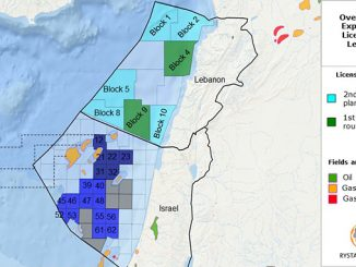 Lebanon exploration licensing rounds overview (source: Rystad Energy ECube, December 2019)