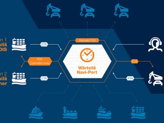 "The Wärtsilä Navi-Port system enables ""just-in-time"" operations"